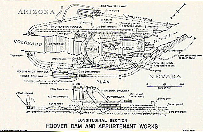 hoover dam power plant diagram the hoover dam, colorado | arcitectural wonders and joys