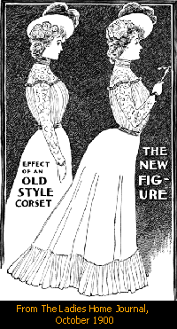 From The Ladies Home Journal, October 1900