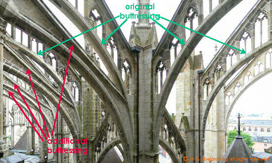 Double buttressing at Amiens