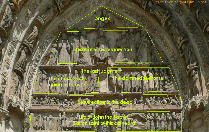 Central west door typanum of Bazas cathedral, with different scenes labelled