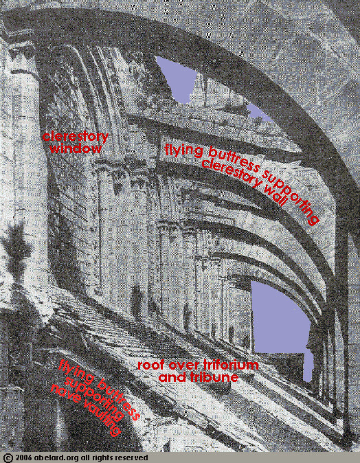 Gothic Architecture Diagram Labeled Area In First Diagram