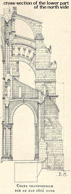 cross-section of side buttressing