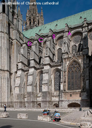 The Buttresses And Roof Of Chartres Cathedral France