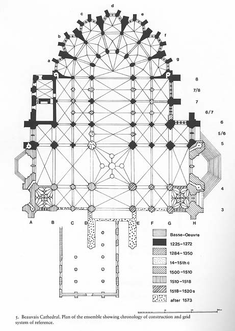 Gothic Cathedral Diagram A Great Gothic Cathedral Is