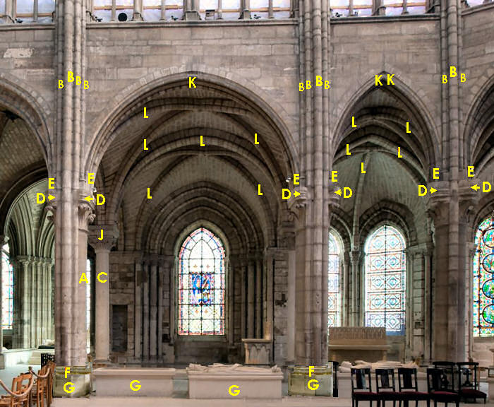 Arches and pillars labelled (at Notre-Dame de Saint-Denis)