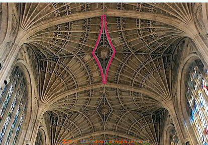 Fan vaulting in King's College, Cambridge