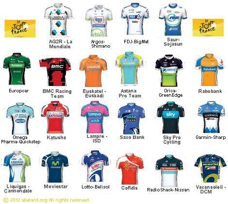 Different Jersey Colors In Tour De France