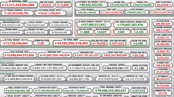 Screenshot of US Debt Clock - tick, tock, whirr, whirr