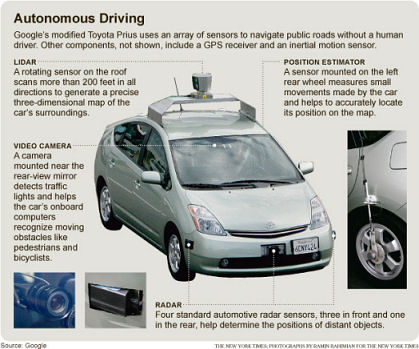 Google autonomous driving. source: Google, image: New York Times