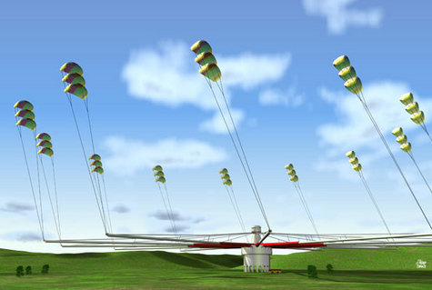 Artist's impression of wind-kite array. Image Crédit : Sequoia Automation