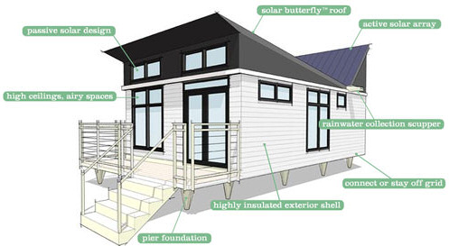 Schematic for a modular solar home.Credit: Credit: PowerHouse Enterprises