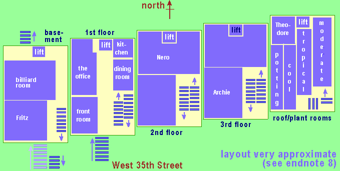 plan pf Wolfe's house