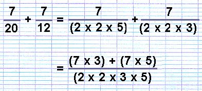 how to teach your child number arithmetic mathematics - fractions ...